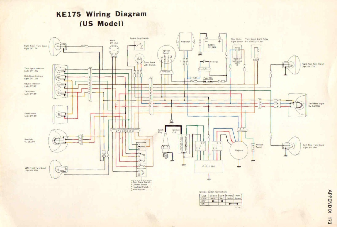 1977 Kawasaki Motorcycle Wiring Diagrams Ninja Engine Diagram Ke 175 Pic 19 Onlymotorbikes Com Cdi Ignition