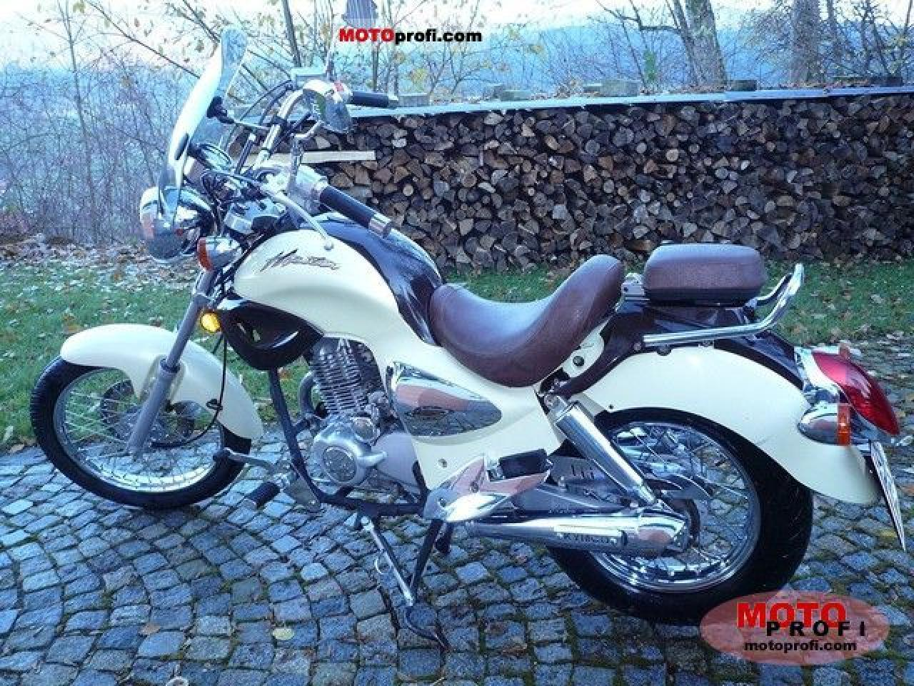 Kymco Hipster 150 2006 images #101866