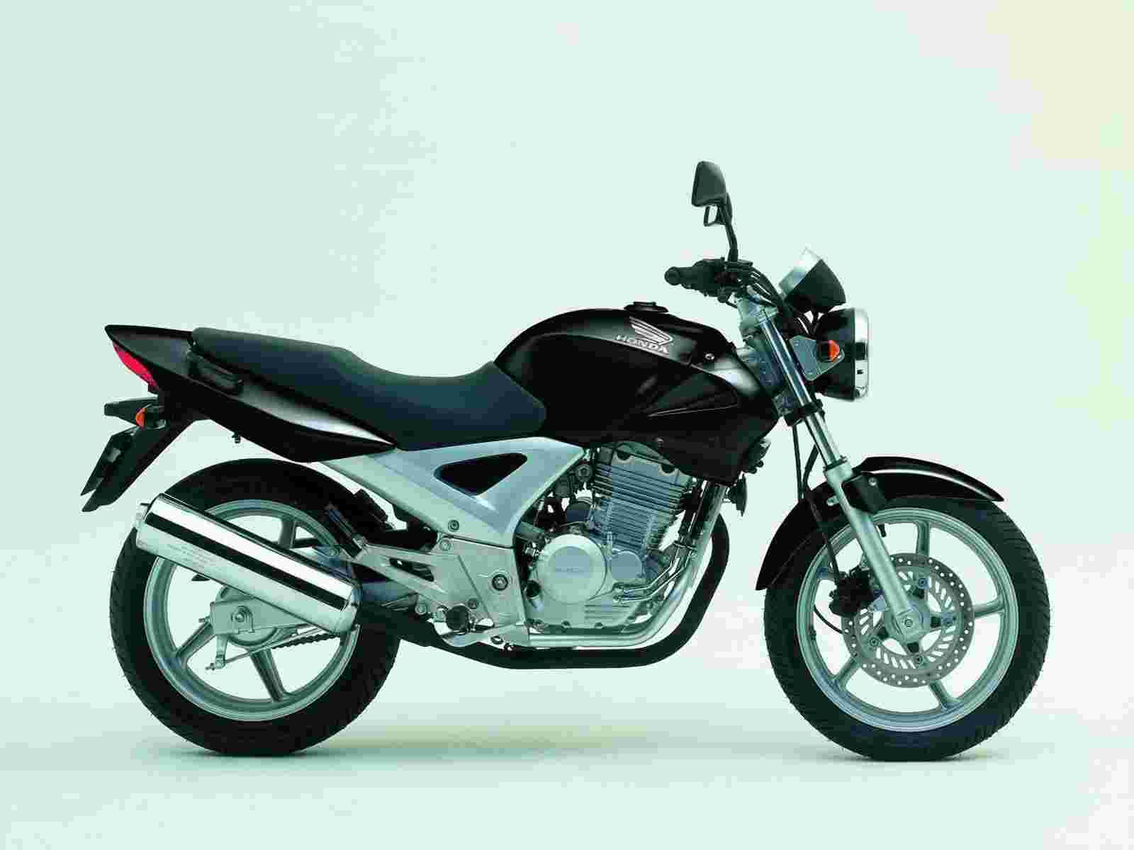 Honda CBF 250 2005 wallpapers #174415