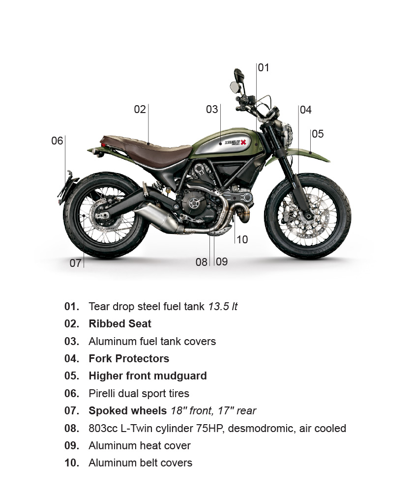 Fine Ducati Scrambler Urban Enduro Pics Specs And List Of Machost Co Dining Chair Design Ideas Machostcouk