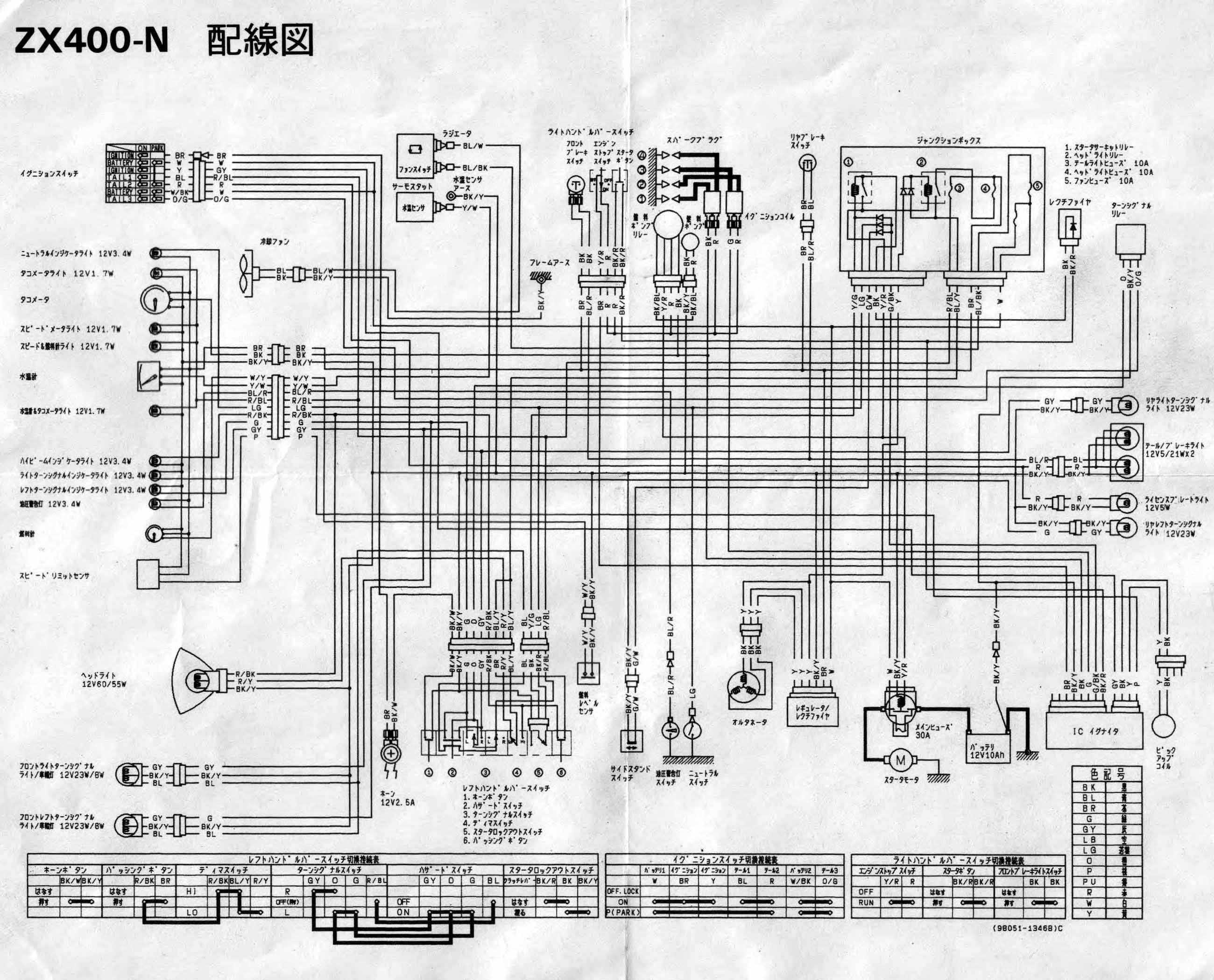 Kawasaki Gpz 400 Wiring Diagram Great Design Of Farmall 1985 Zzr Pics Specs And Information 1987 Yellow Underbone
