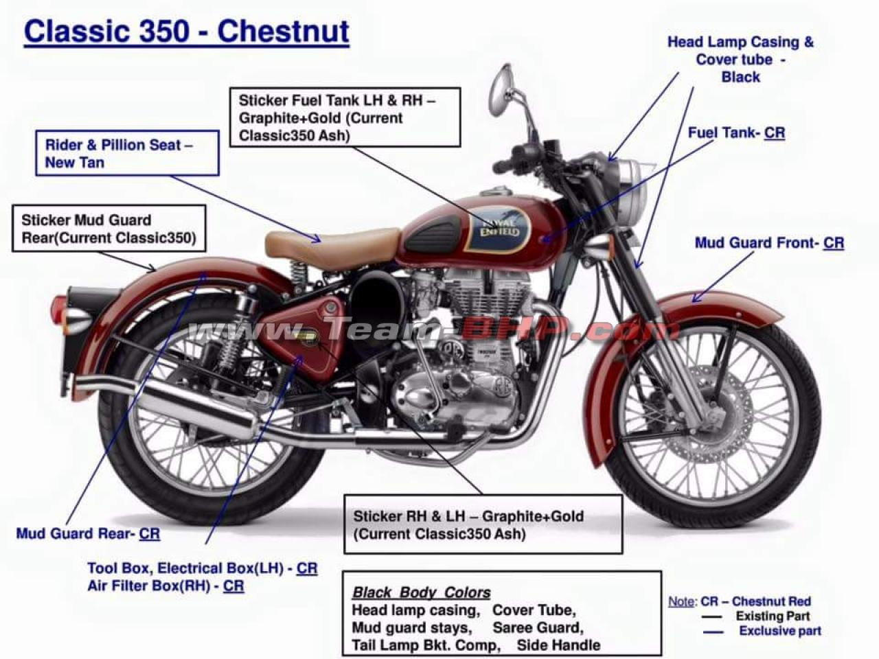 Royal Enfield Bullet 350 Classic 2008 images #123490