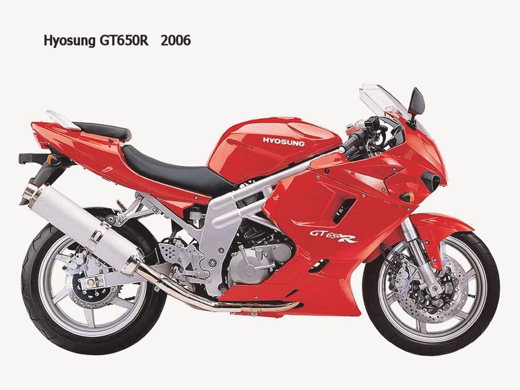 Hyosung Comet GV250 AQUILA wallpapers #138341
