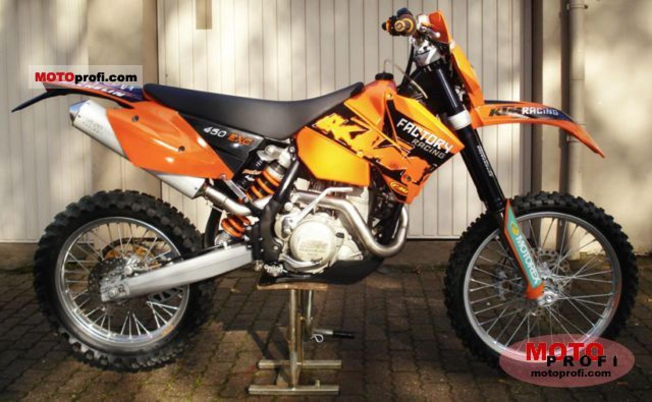 KTM 450 MXC USA wallpapers #161555