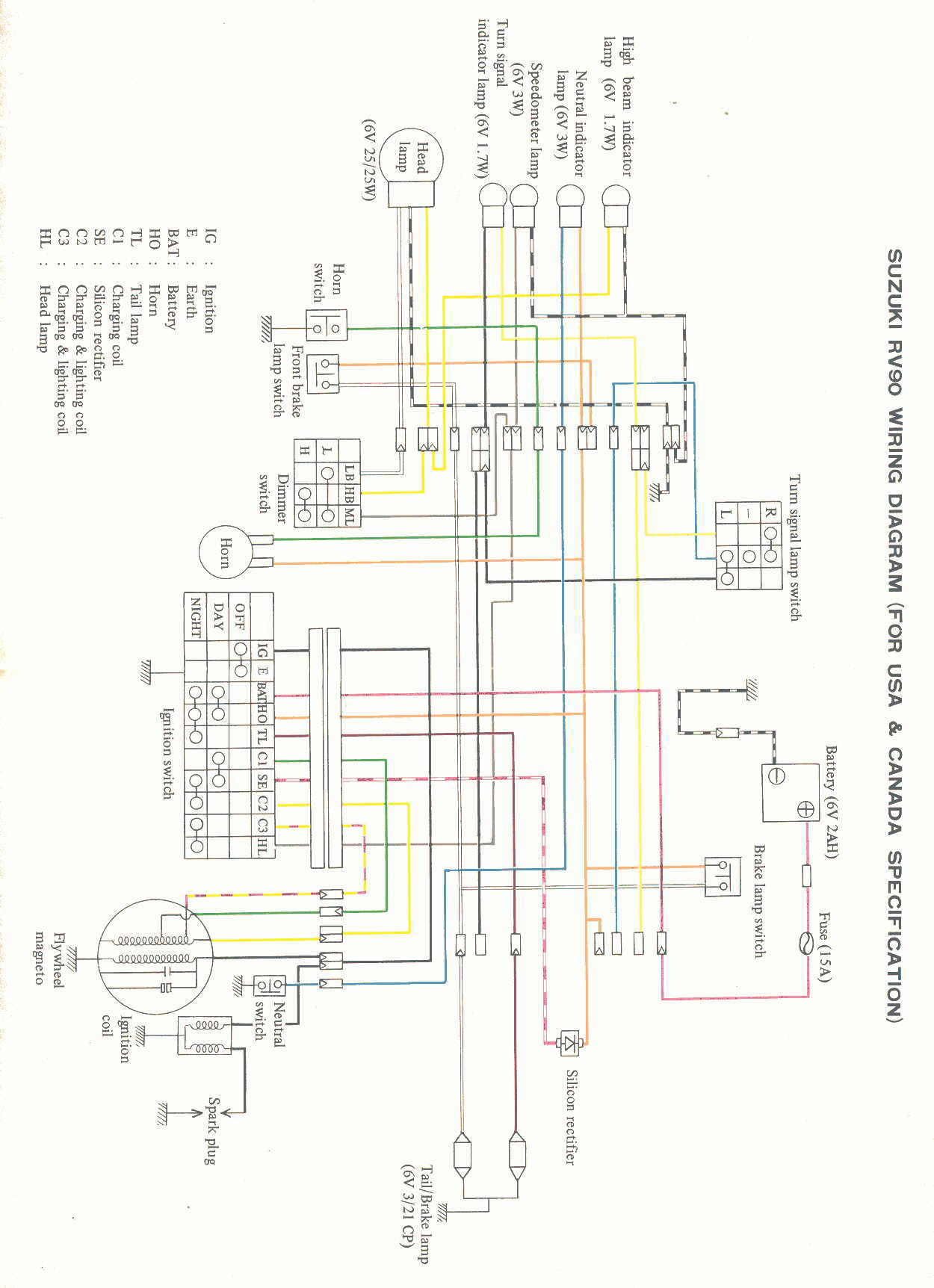 DIAGRAM] Suzuki Rv 90 Wiring Diagram FULL Version HD Quality Wiring Diagram  - WEBUMLDIAGRAMS.BELEN-RODRIGUEZ.ITbelen-rodriguez.it