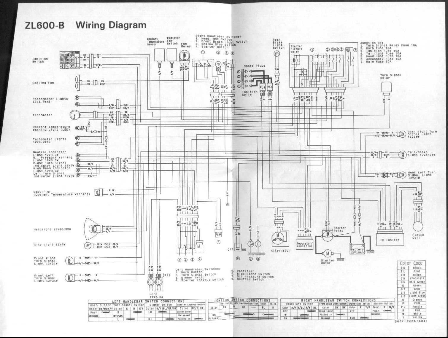 Ducati 999s Wiring Diagram Free For You 93 Ford Voltage Regulator Suzuki Motorcycle Marauder 800 Diagrams 999 1996 F150 1993 Ignition