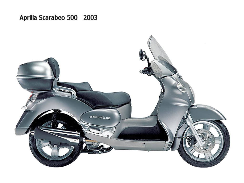 Aprilia Scarabeo 125 2005 wallpapers #7627
