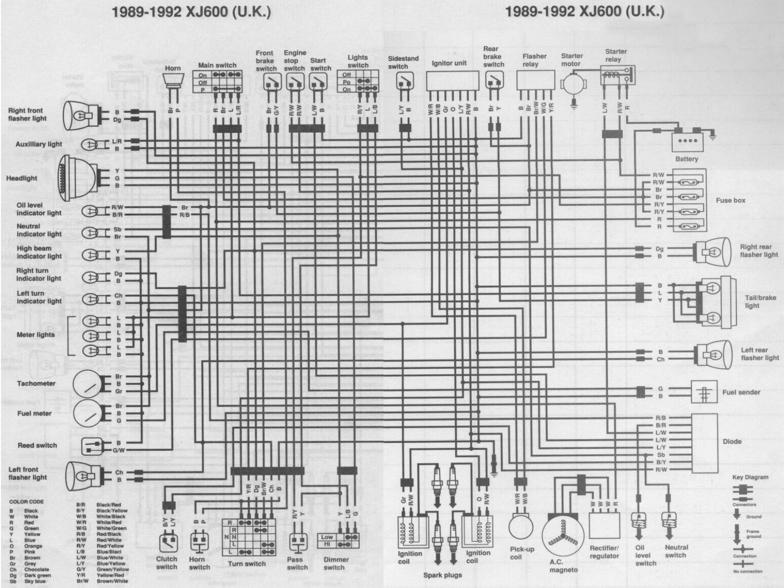 Wiring Diagram 87 Virago Trusted Ktm Symbols 1984 Yamaha Wire House U2022 1981 750