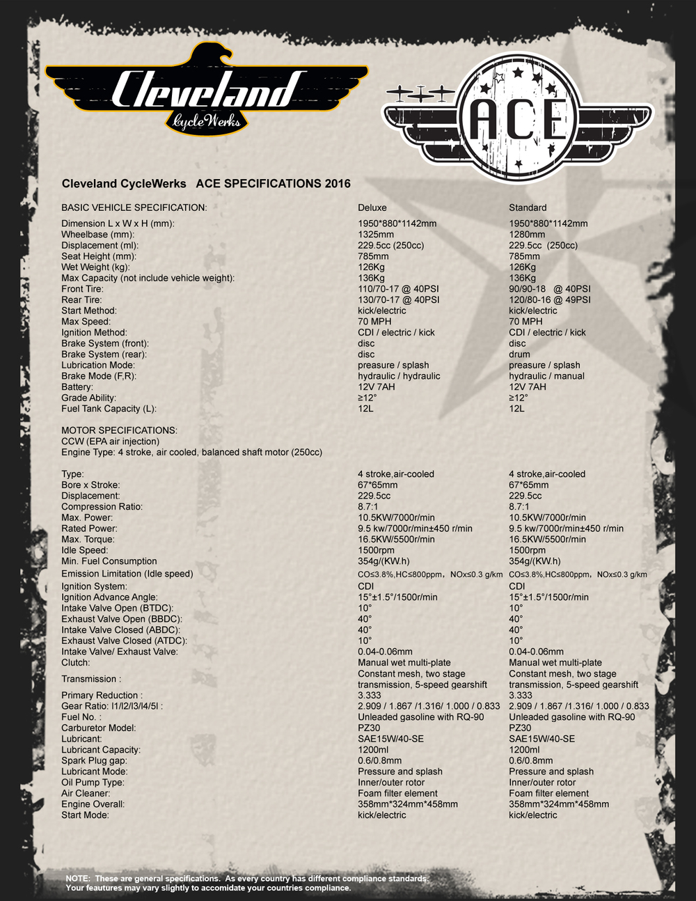 Cleveland CycleWerks ycleWerks Heist SE wallpapers #136768